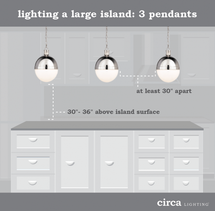 How high to hang pendant lights above an island