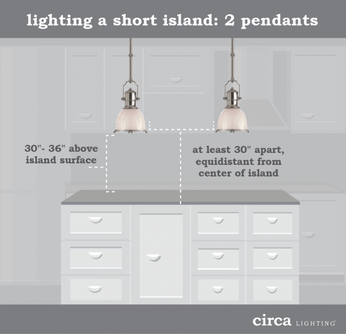 How far apart to space pendant lights above an island